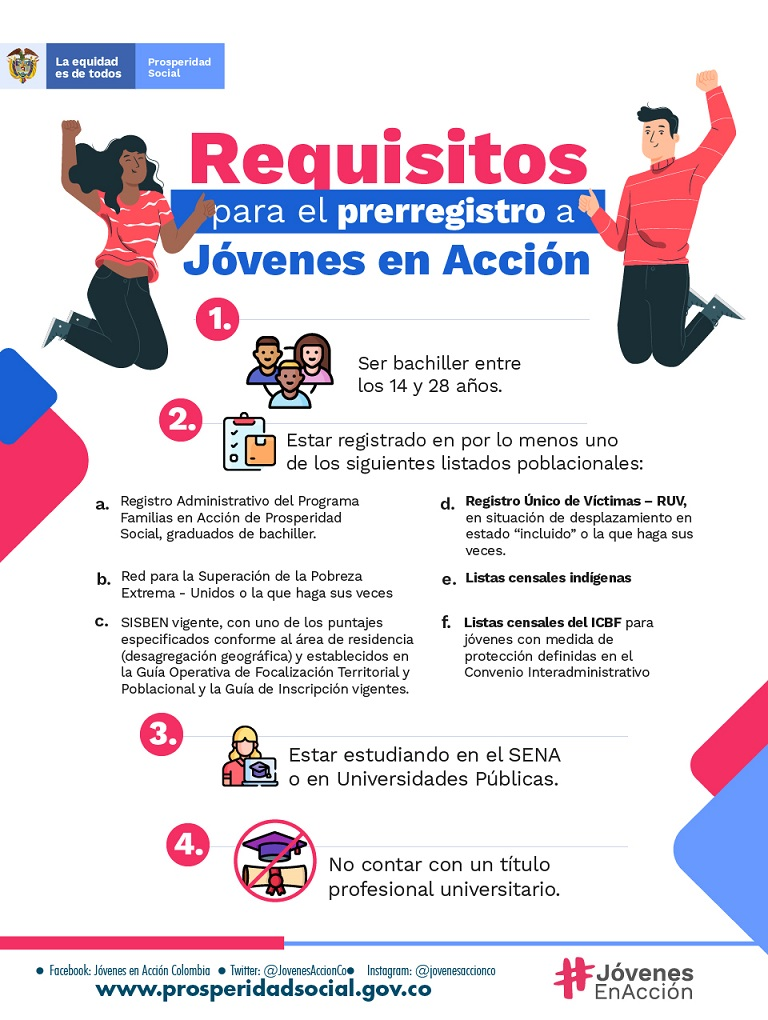 requisitos pre registro